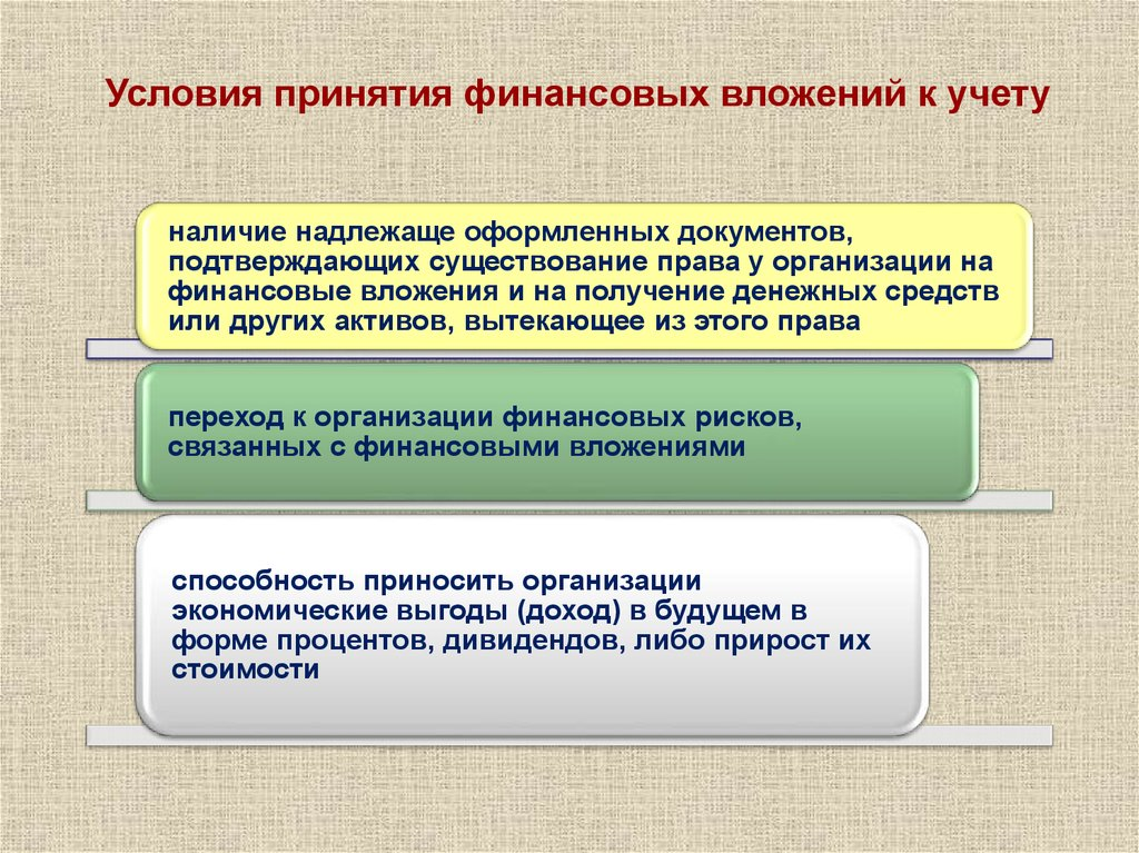 Учет финансовых вложений презентация онлайн Условия принятия финансовых вложений к учету наличие надлежаще оформленных документов подтверждающих существование права у организации на
