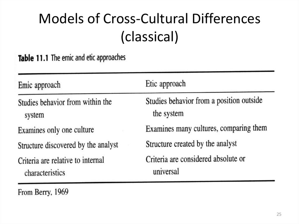 Models of Cross-Cultural Differences (classical)