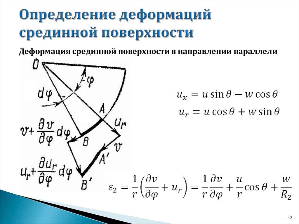 основы теории электрических цепей курсовая