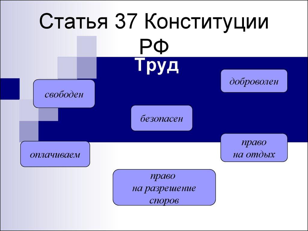 Право на отдых по конституции рф Формулировка
