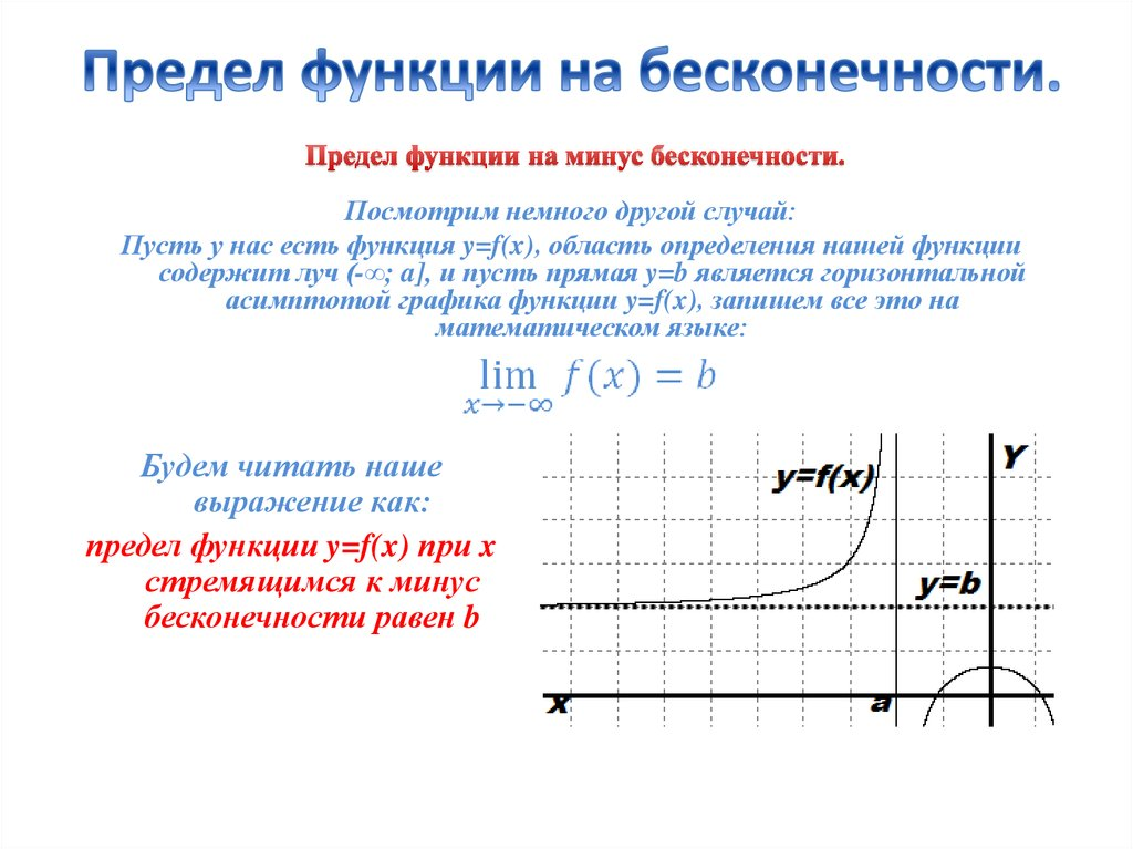 предел функции на бесконечности примеры решения драгметаллов конденсаторах