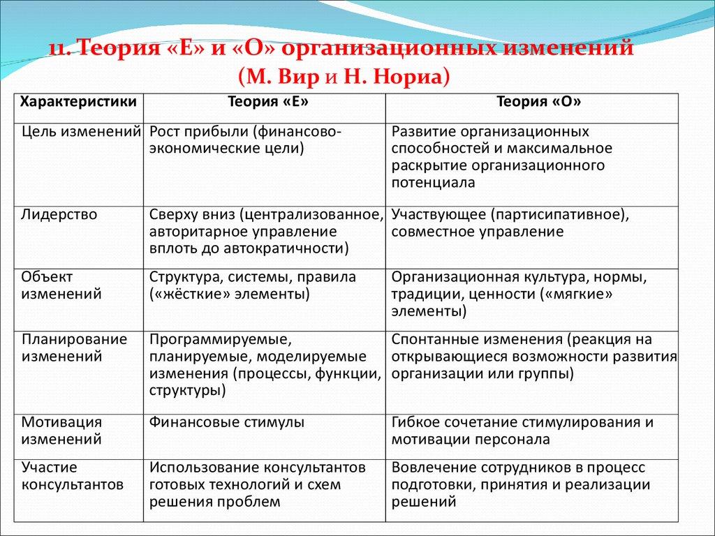 Импорт товаров из Казахстана и Белоруссии