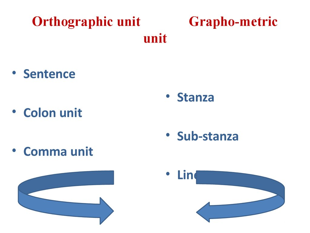 Orthographic unit Grapho-metric unit