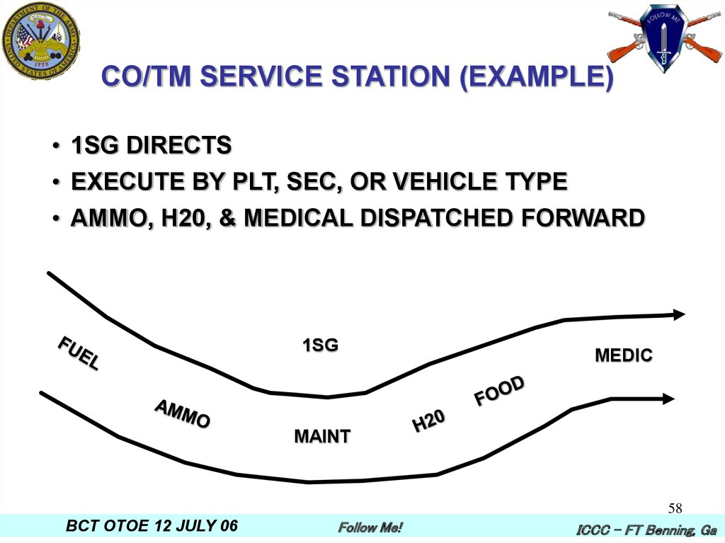 CO/TM SERVICE STATION (EXAMPLE)