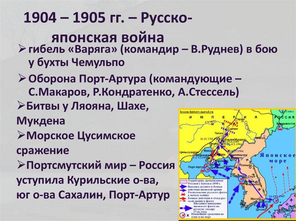 РУССКО-ЯПОНСКАЯ ВОЙНА 1904 1905 ГГ В ДОКУМЕНТАХ ВНЕШНЕПОЛИТИЧЕСКОГО ВЕДОМСТВА РОССИИ СКАЧАТЬ БЕСПЛАТНО