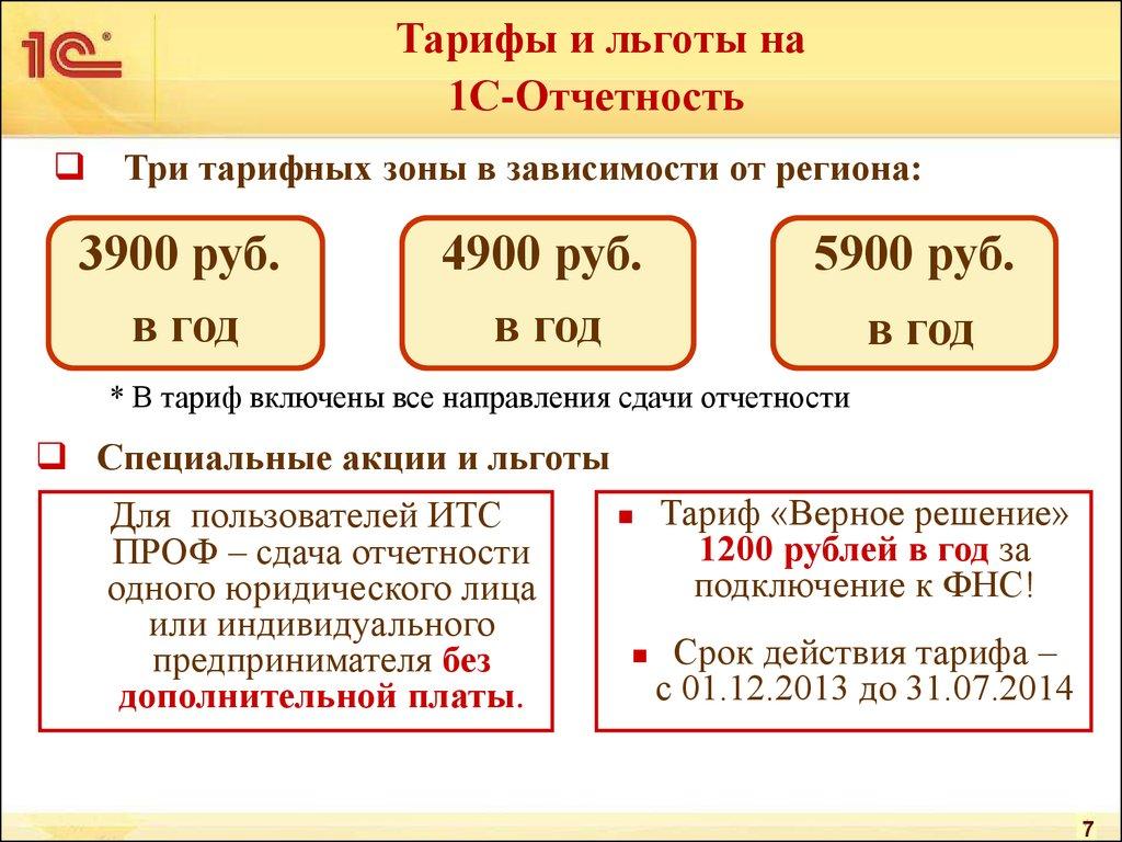 Сдача электронной отчетности через 1с заявление о регистрации ип форма р21001