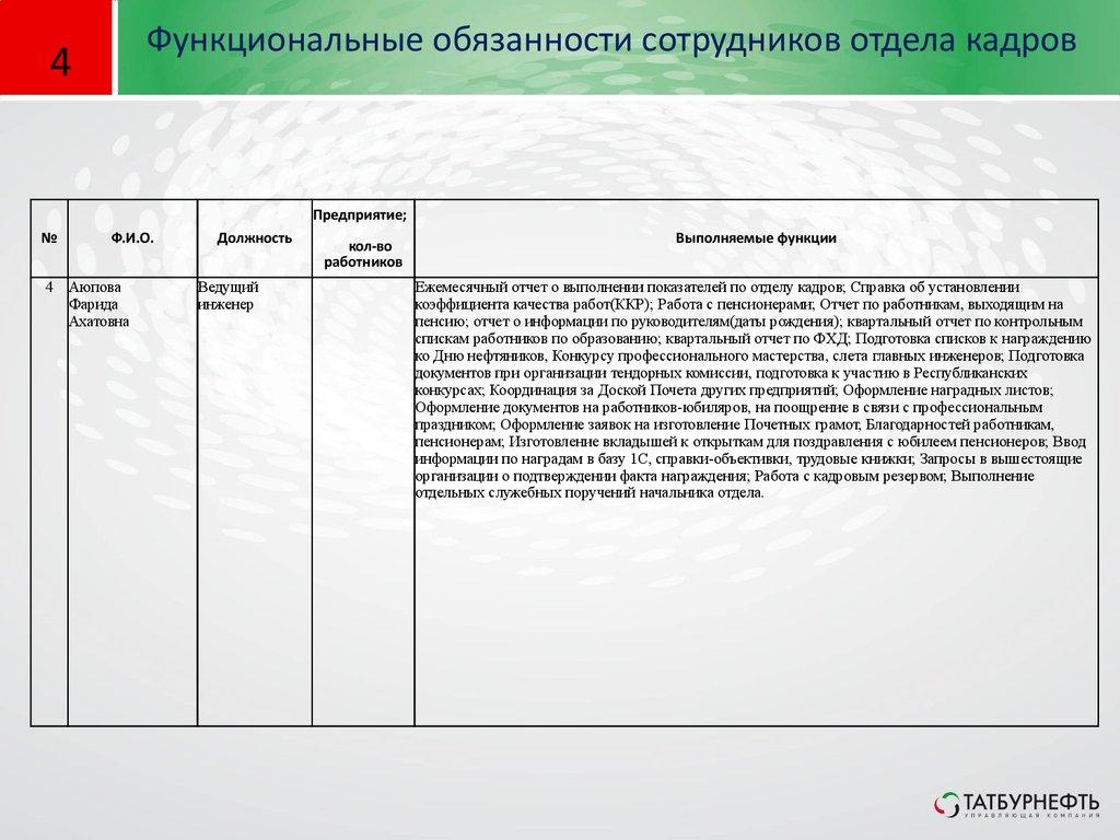 обязанности работника отдела кадров в беларуси
