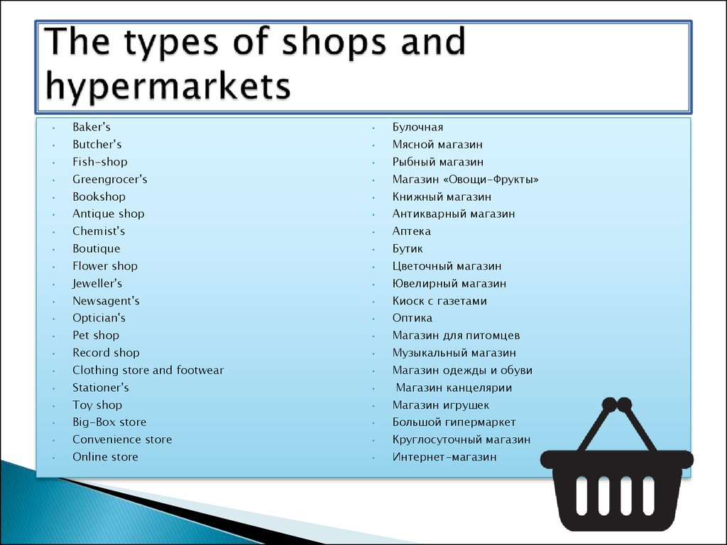 The types of shops and hypermarkets