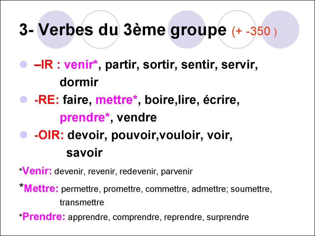 Le Present De L Indicatif Francuzkij Yazyk Online Presentation