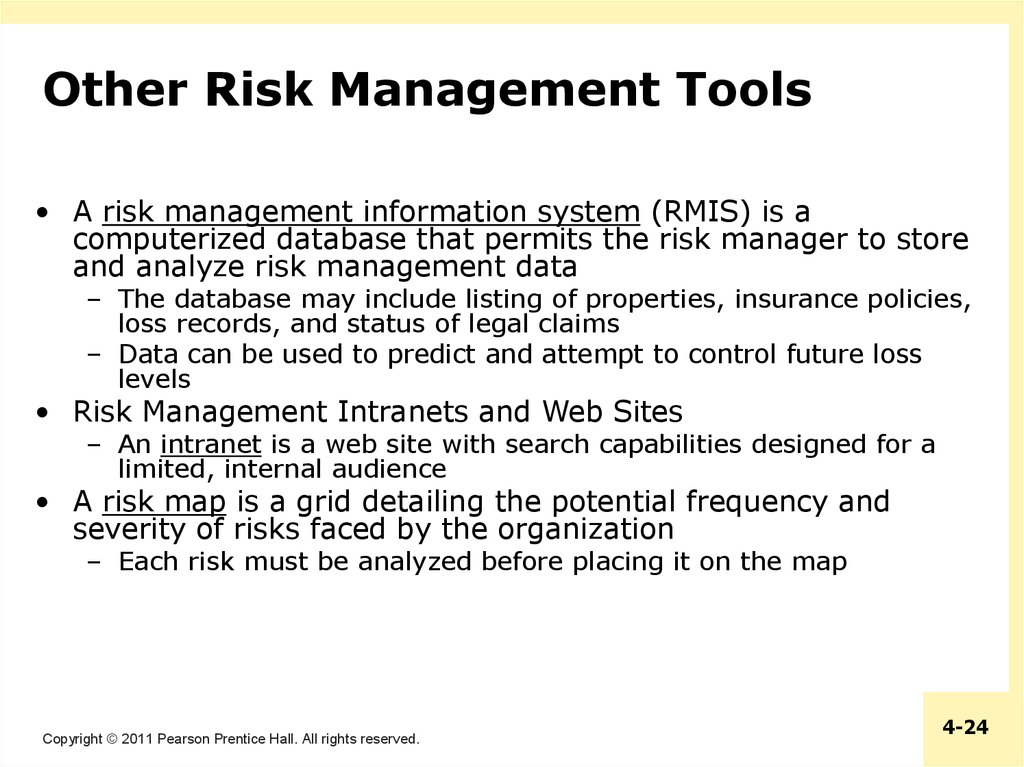 Other Risk Management Tools