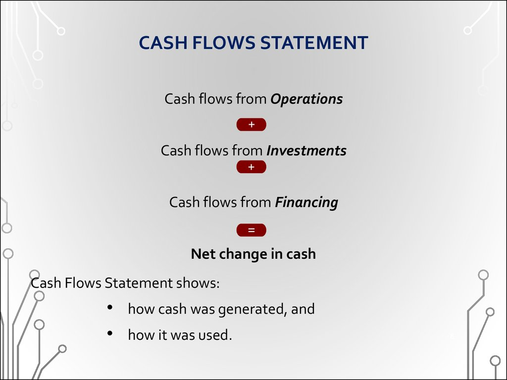 CASH FLOWS STATEMENT