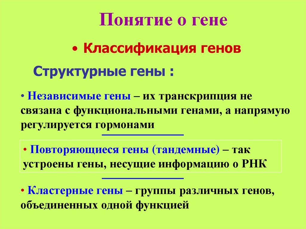 современное понятие о гене 000 рублей
