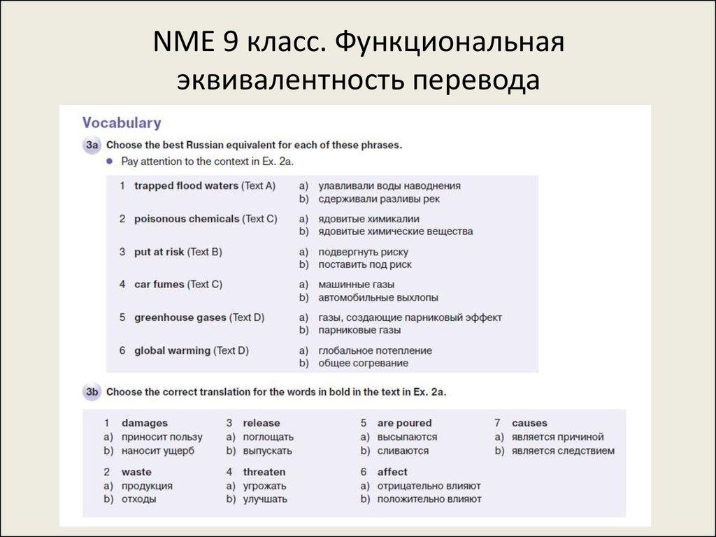 Перевод текстоы 9 класс милли
