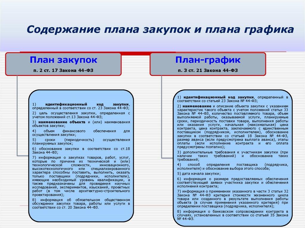 Типовой договор на предосчтавление услуг интернета