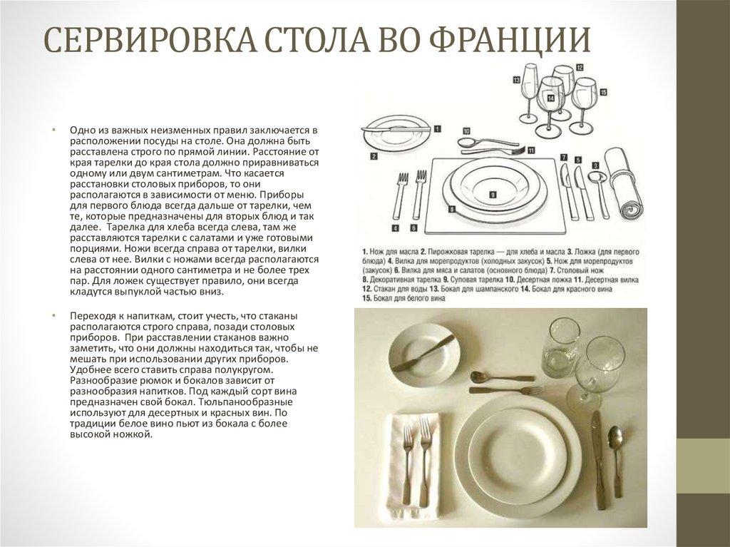 Правила сервировки стола в англии