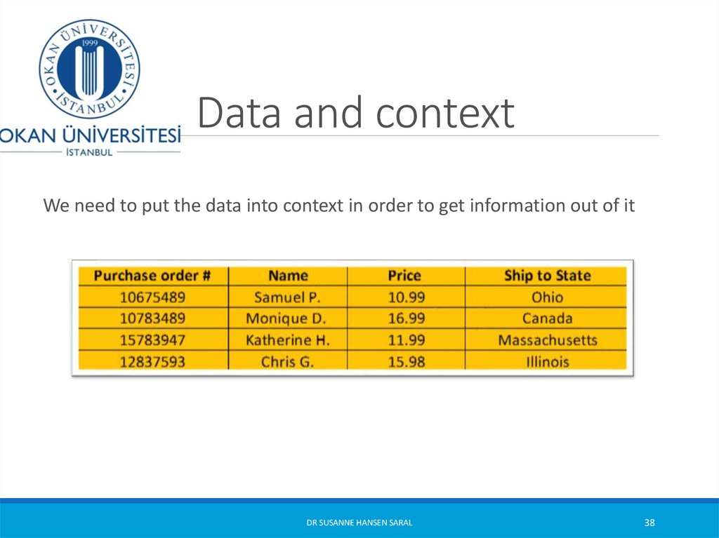 Data and context