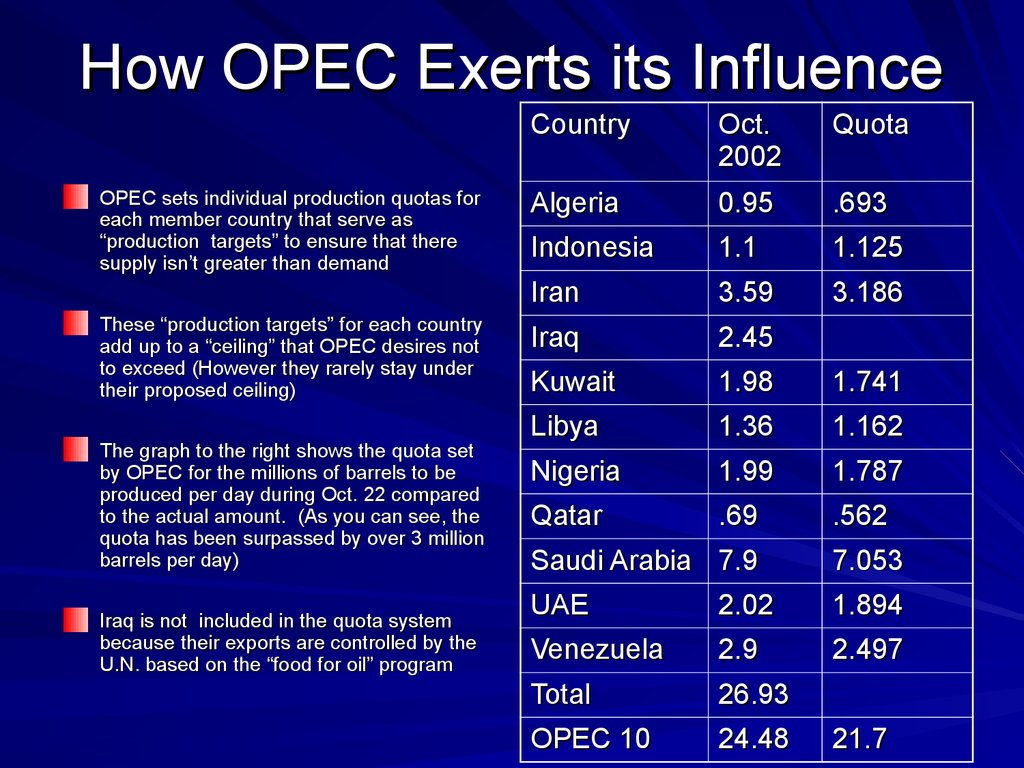 opec formation and influence on This weekend, five members of the opec/non-opec monitoring committee kuwait, algeria, venezuela, russia, and oman will meet to assess production cut progress the more important meeting will occur in may, when opec will decide on whether they will extend the output agreement by six months rbc.