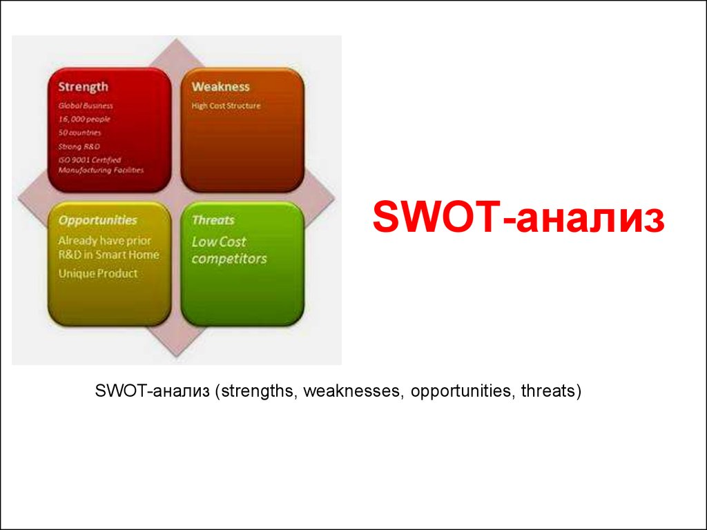 swot of boots Footwear market is estimated to garner revenue of $3718 billion and boots to different entities, such as retail 915 swot analysis and strategic conclusion.