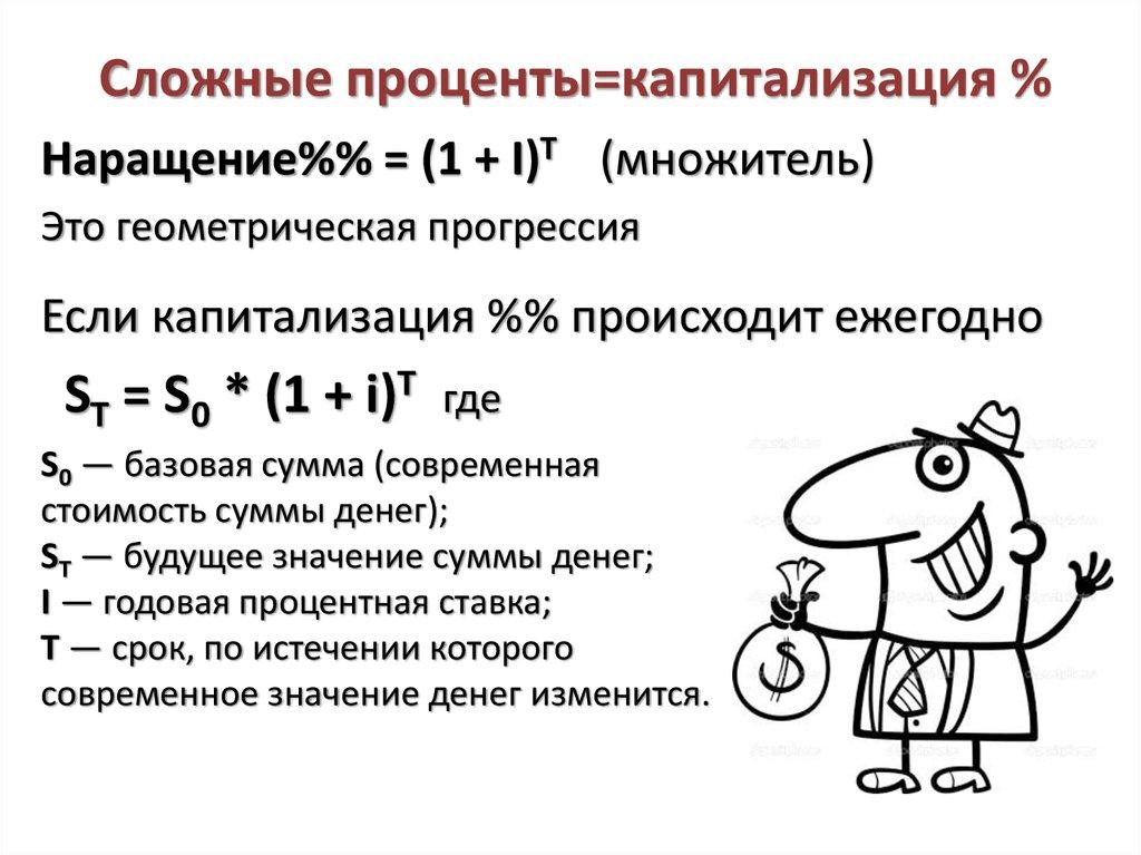 что картинки сложные проценты понятие и формулы получился настолько необычным
