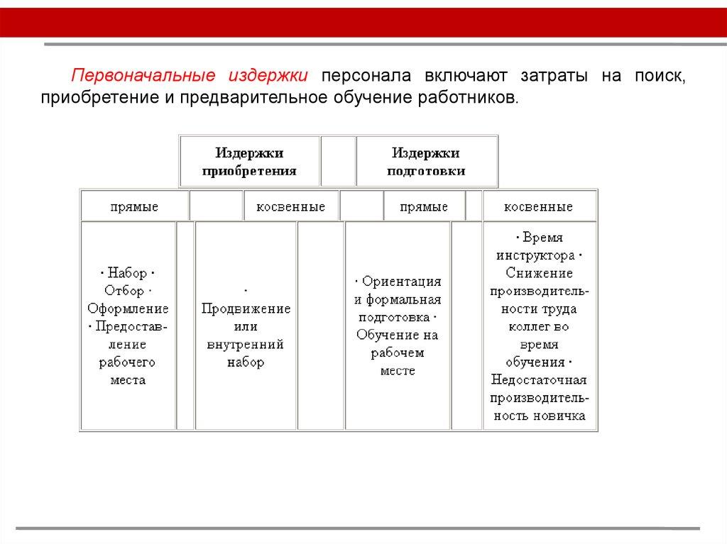 ebook Старославянская словообразовательная морфемика