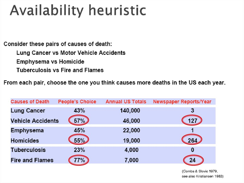 aciphex safety and availability heuristic psychology