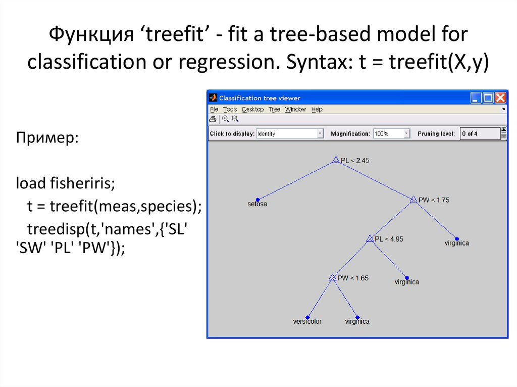 Функция 'treefit' - fit a tree-based model for classification or regression. Syntax: t = treefit(X,y)