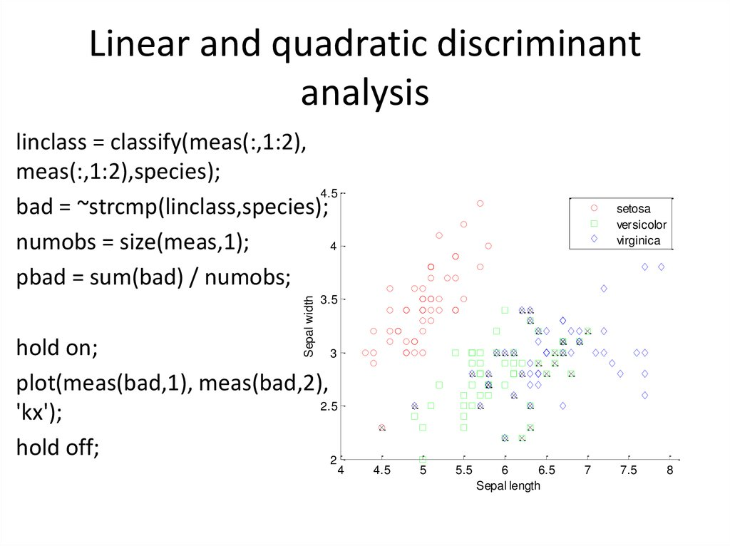 Linear and quadratic discriminant analysis
