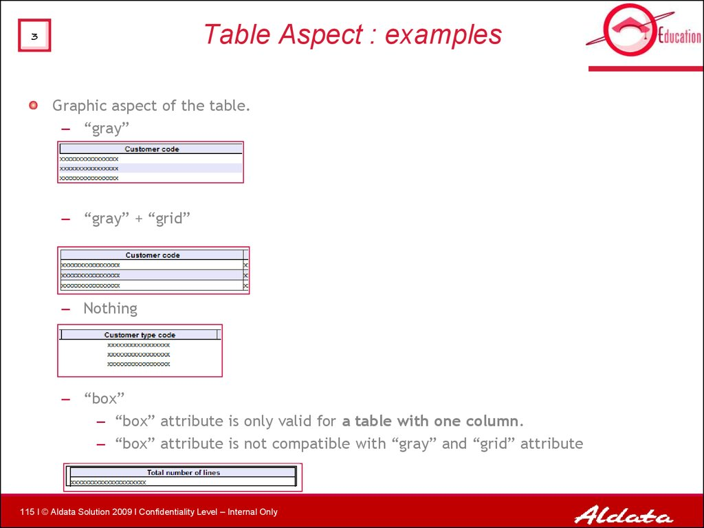 Table Aspect : examples