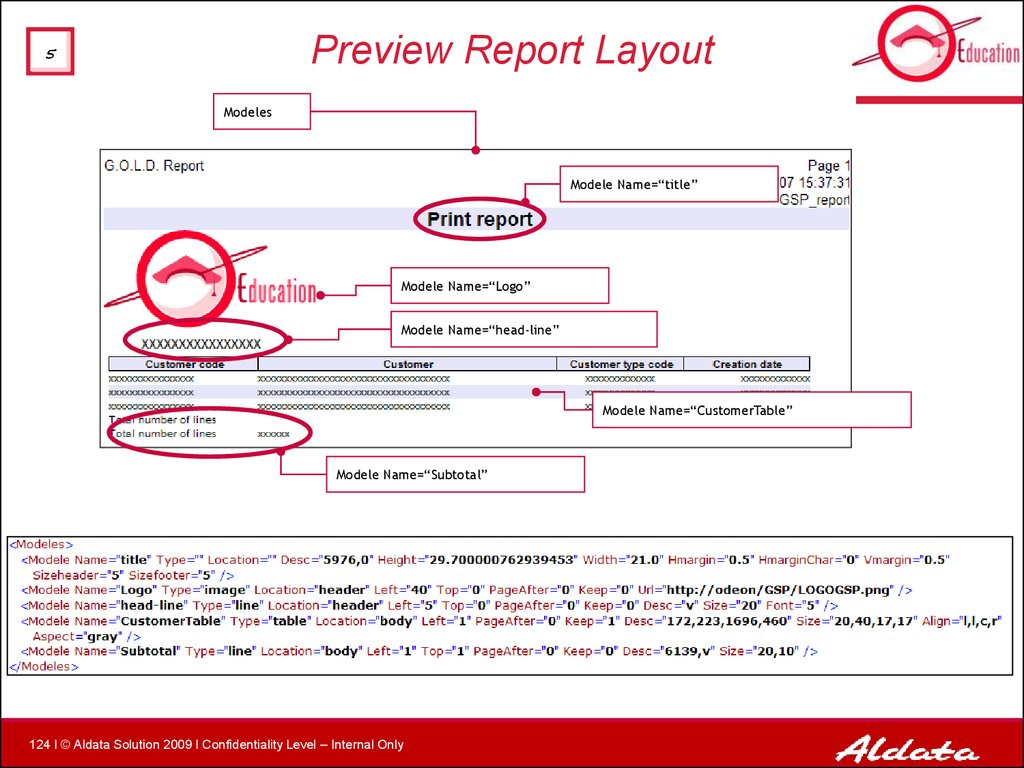 Preview Report Layout