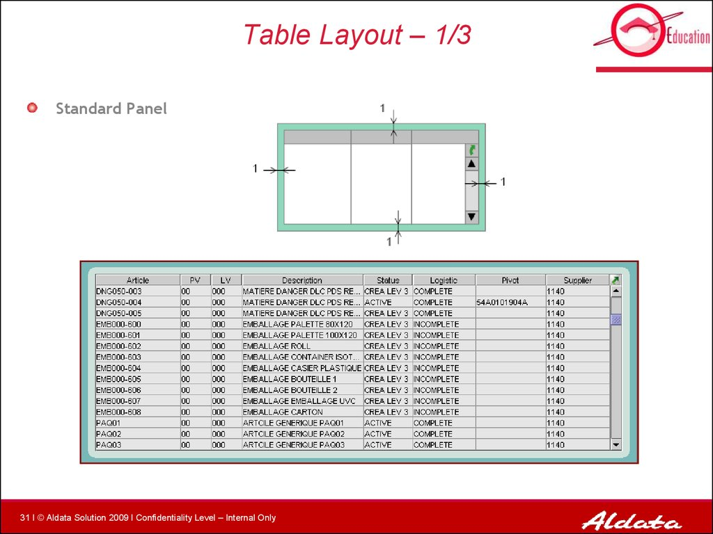 Table Layout – 1/3