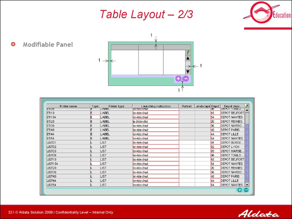 Table Layout – 2/3