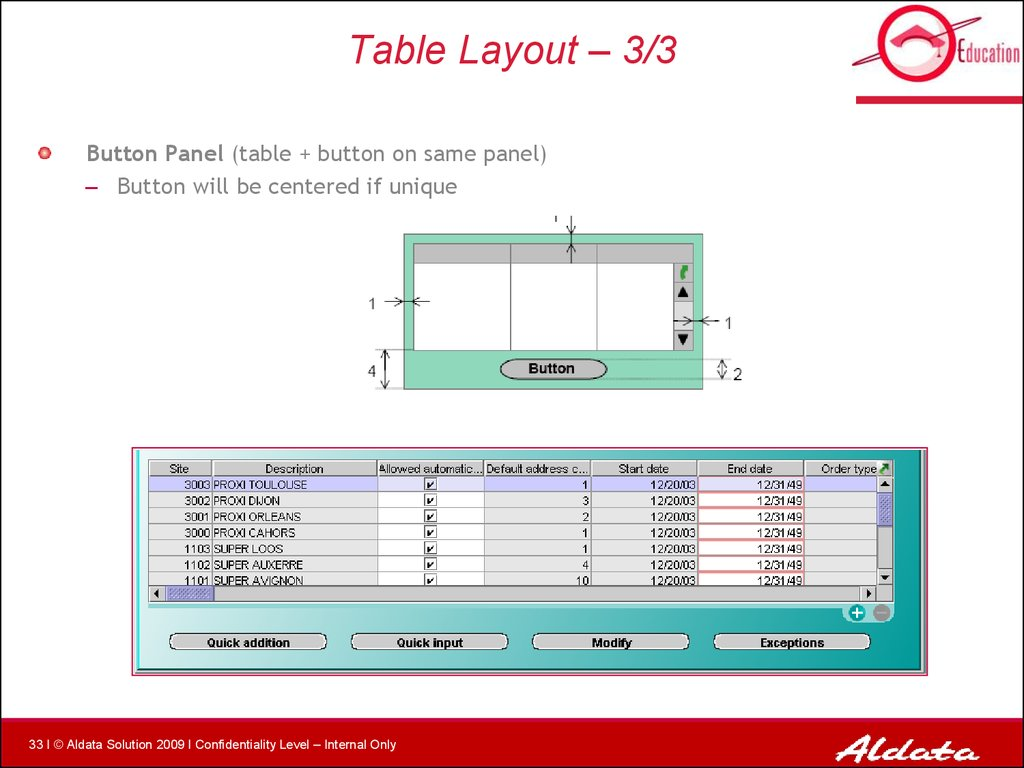 Table Layout – 3/3