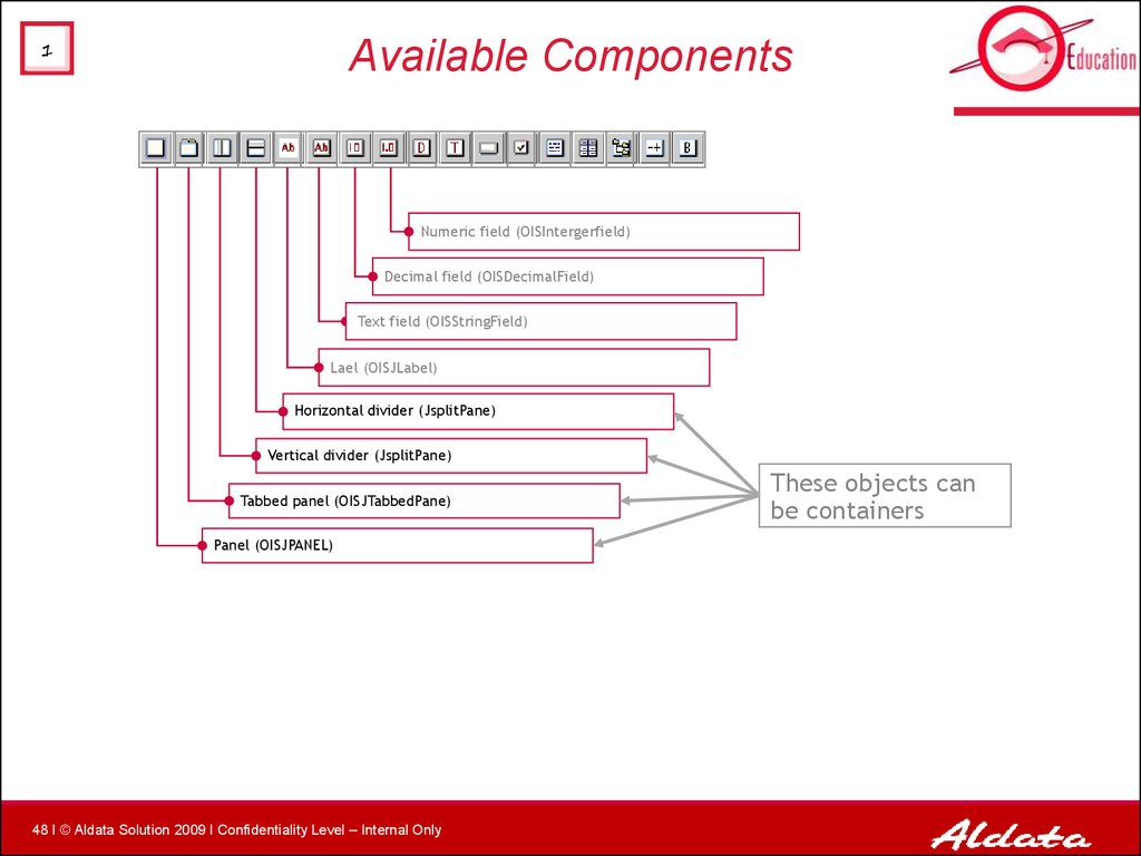 Available Components