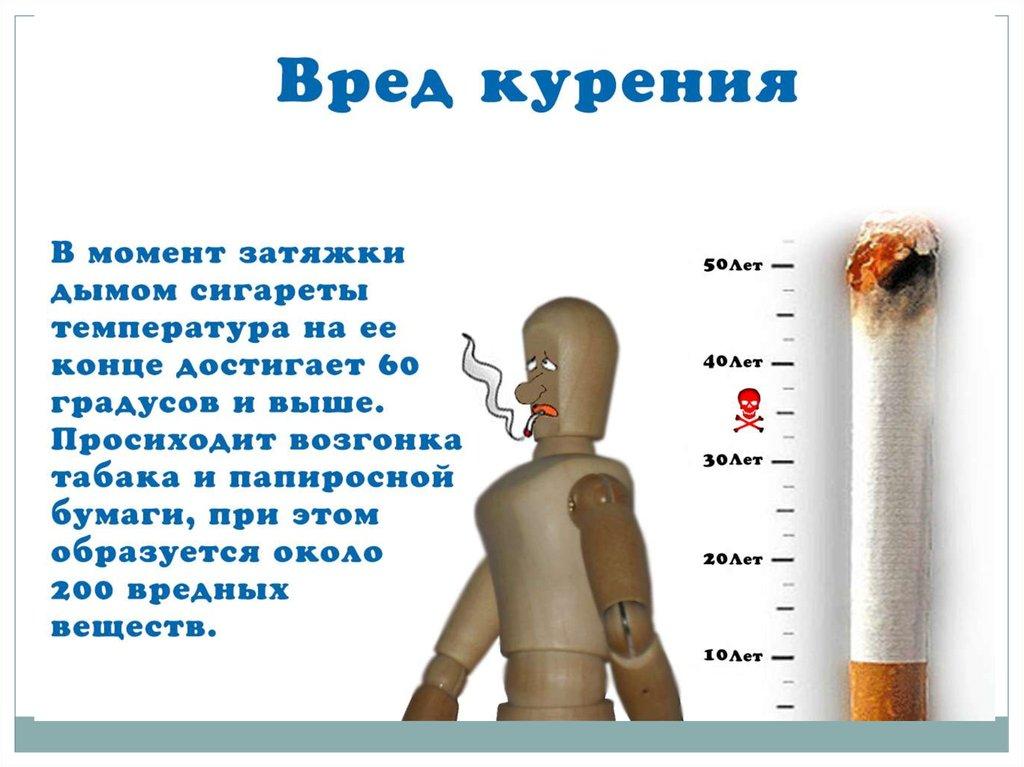 Чем вредит курение человеку