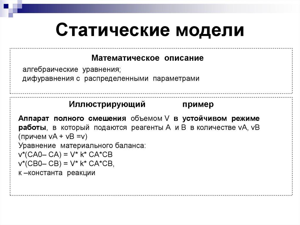 Режим работы моделей модели в телеграмме веб