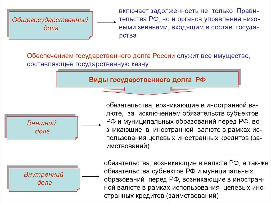 Займ без документов онлайн на киви д дебетовую карту