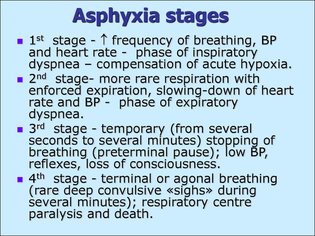 Asphyxia stages