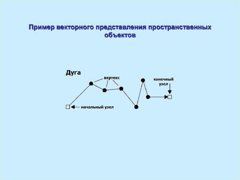 epub Programming