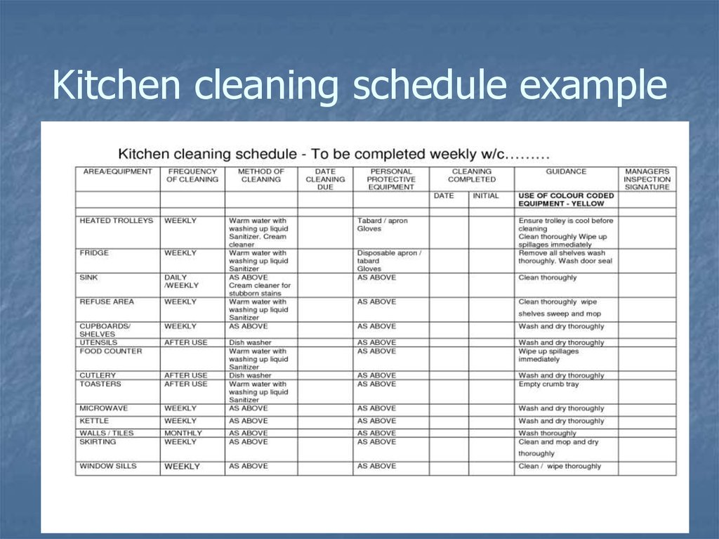 Cleaning And Disinfection In The Kitchen Chapter 6