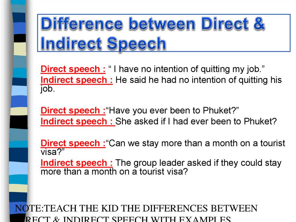 Difference between Direct & Indirect Speech