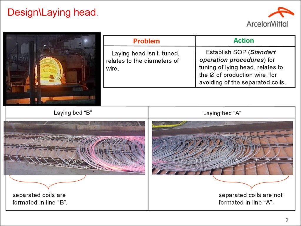 Coils deformation. Wire rod mill. (Team 3) - online presentation