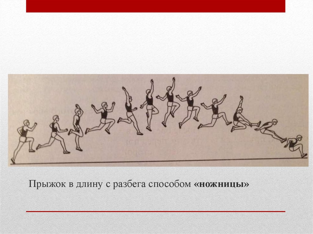 biomechanics of long jump essay In mid- and long-distance shooting the mean age was 223 (±27) years with mean height of sprint, slide, jump shooting and three points shooting.