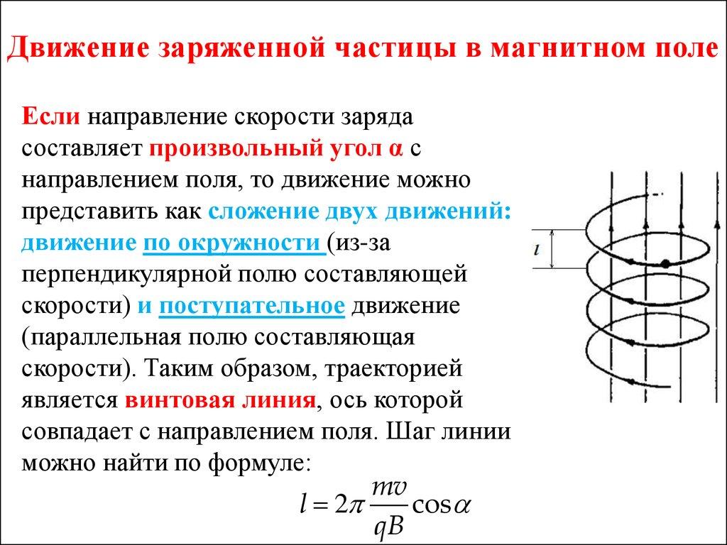 магнитное поле создается направленным движением электронов красавицы понаслышке знакомы