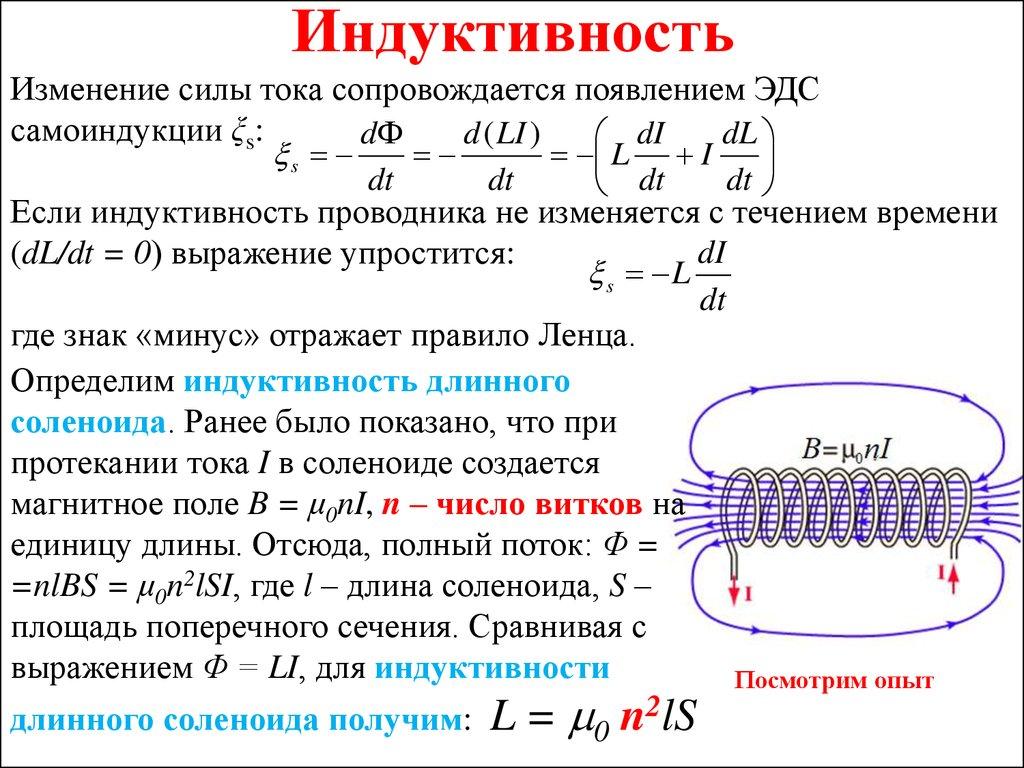 подходящие магнитная индукция когда меняется Зеленый