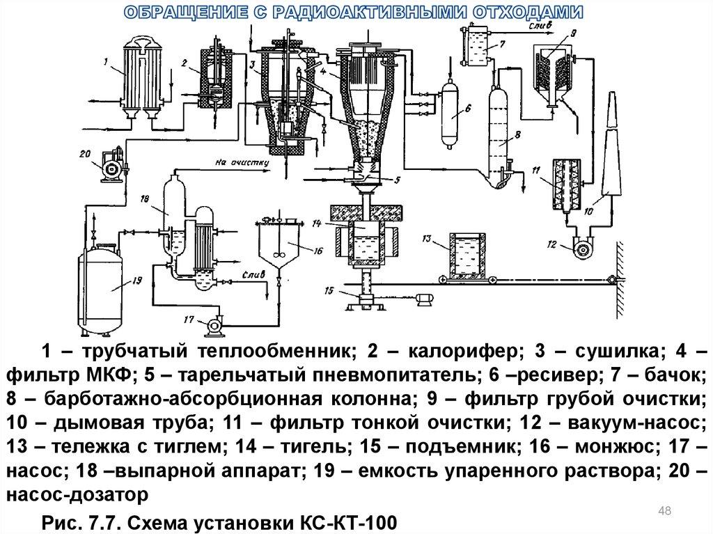 Пароводяной подогреватель ПП 1-24-7-4 Орёл