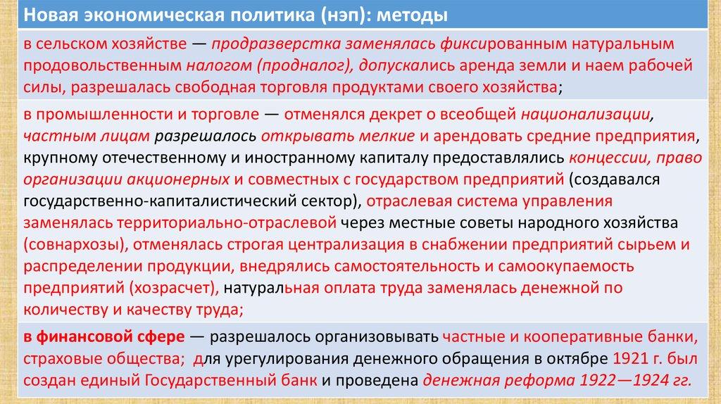 Социально экономическое развитие Советской России СССР в  Новая экономическая политика нэп методы в сельском хозяйстве продразверстка заменялась фиксированным натуральным продовольственным налогом продналог