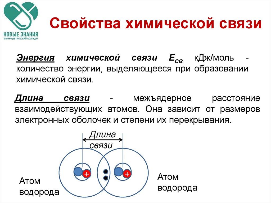 Решение задач химическая связь решение задач по термеху с3