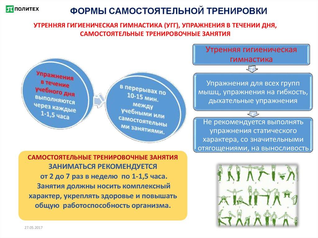 методические основы здорового образа жизни