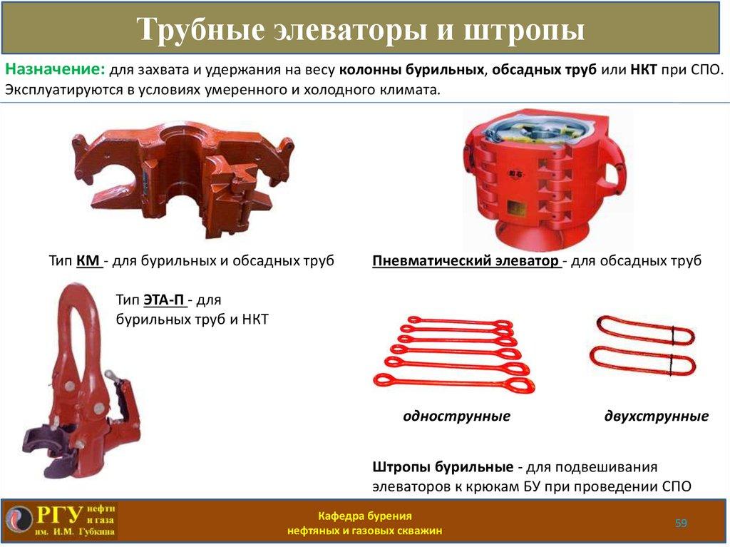 Элеватор буровой инструмент комплектующие для конвейеров и конвейерных систем