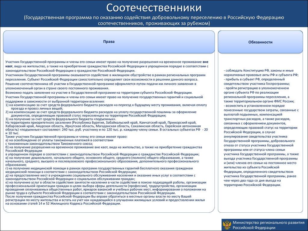 Экспресс займы в москве по паспорту наличными